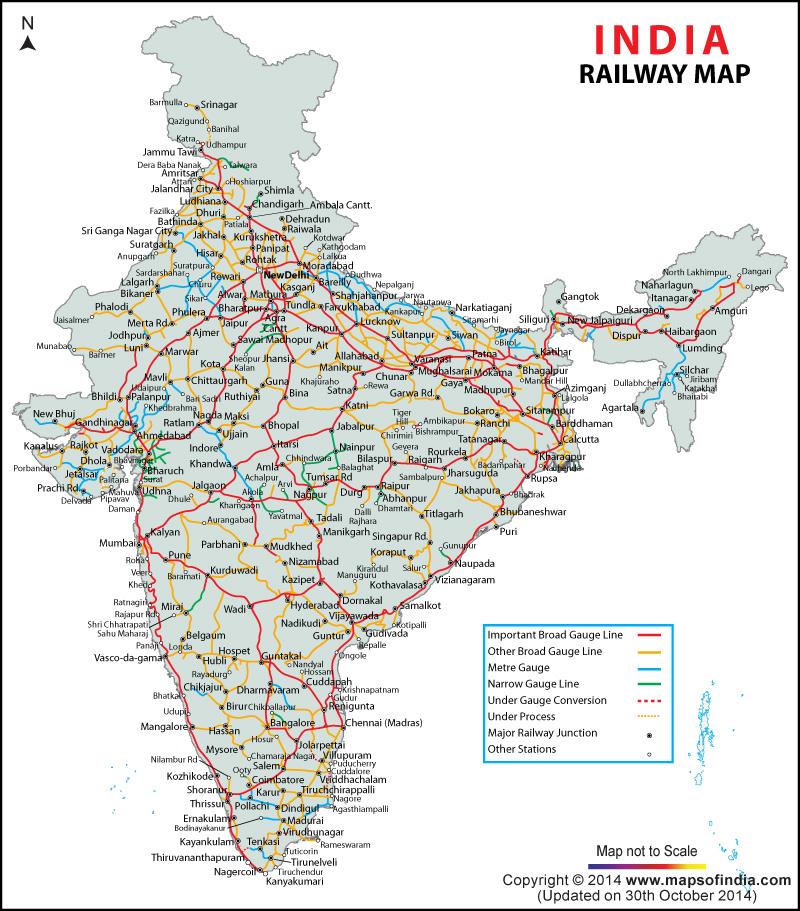 indiarail